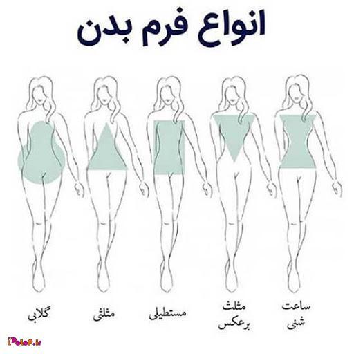 ✅ شکل بدن خود را اینگونه بشناسیم