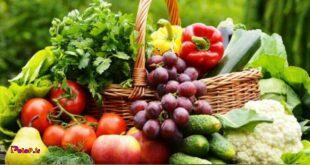 نشانه های کمبود هر ویتامین در بدن