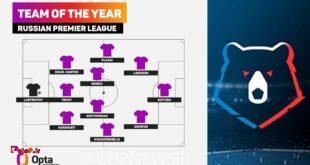 پایگاه معتبر دادههای ورزشی «اوپتا»، تیم منتخب فصل 21-2020 لیگ برتر روسیه را معرفی کرد
