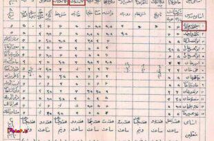 تصویری که میبینید کارنامه ی دانش آموزان قاجاره که نفر اول، احمد شاه قاجاره