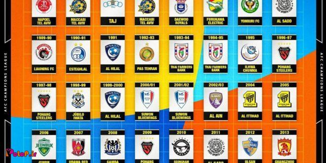 نوستالوژی AFC از 24 قهرمان آسیا؛استقلال پرافتخارترین تیم ایران