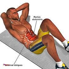 بهترین حرکت برای تقویت عضلات شکمی